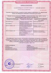 Сертификаты Тилит Базис